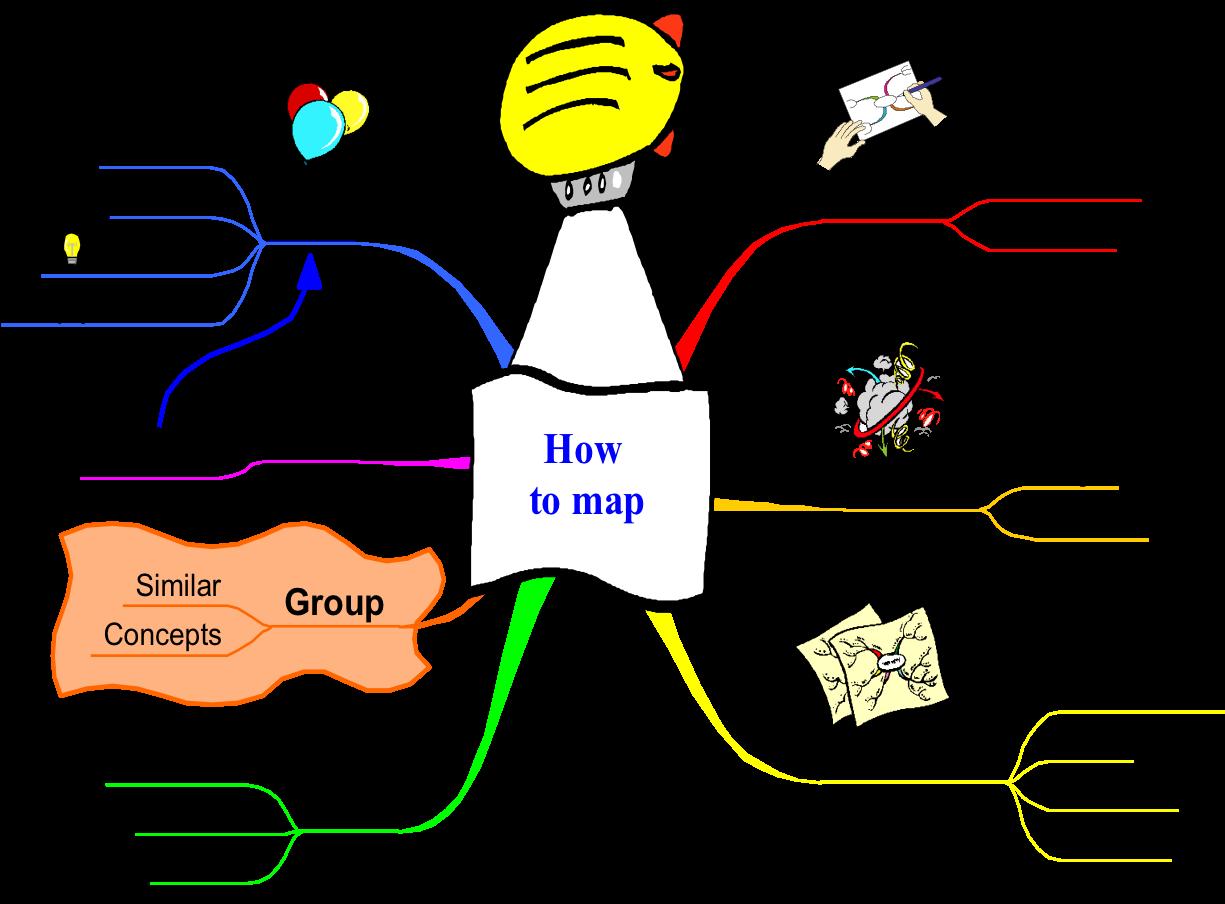 Mind Mapping Yurt Academy